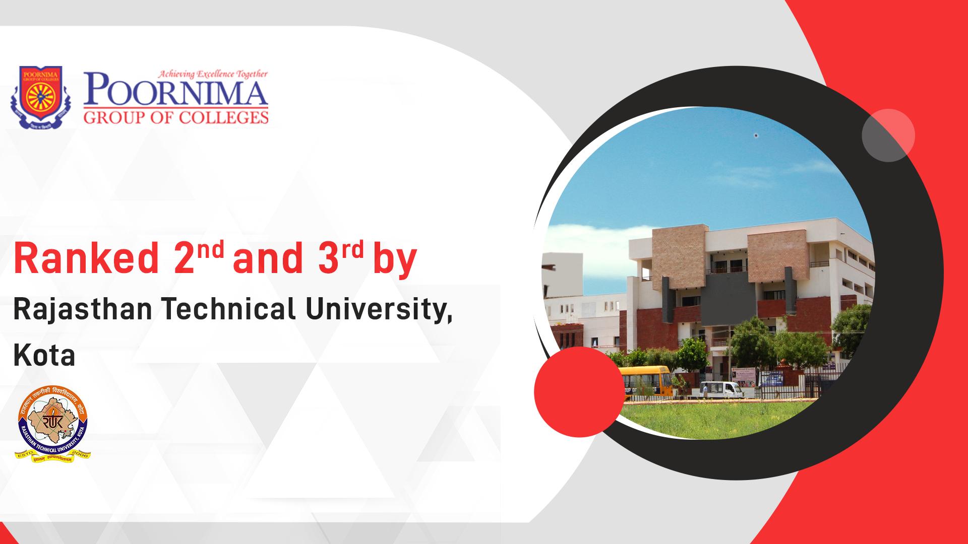 Rtu college in jaipur